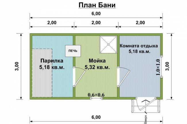 Проект ББ-36